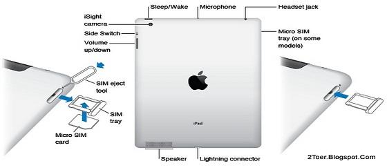 ipad-sim-card-problems
